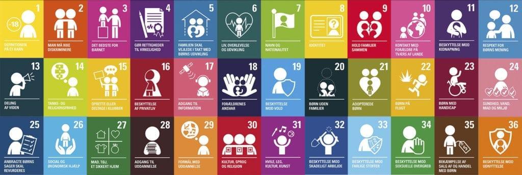 FNs Børnekonvention er skrevet for at sikre nogle helt basale rettigheder for børn.