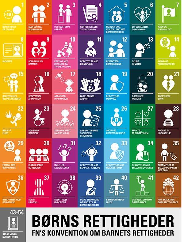 FN vedtog Børnekonventionen ved en generalforsamling den 20. november 1989.